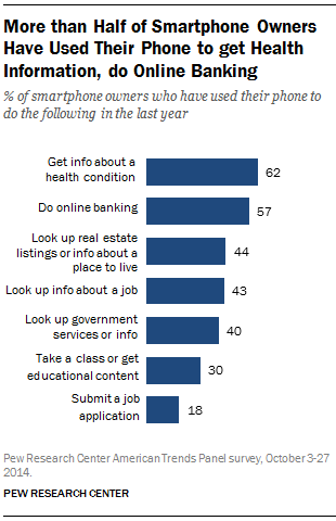 pew research example
