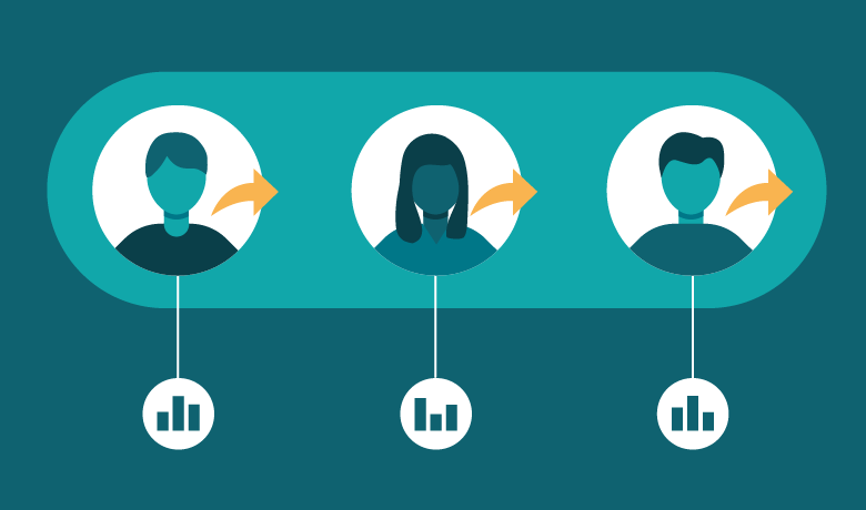 How to Configure Top to Bottom Employee Advocacy Attribution for Sharper ROI